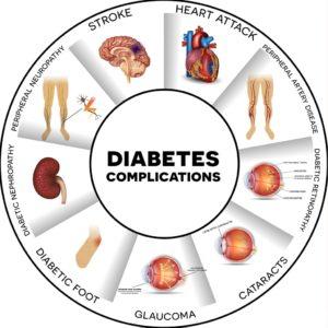 diabete by Bioiris®